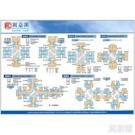 KING SHING COURT Chun King House (block B) Very High Floor Zone Flat 3 Sheung Shui/Fanling/Kwu Tung